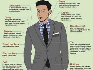10 предметов мужского гардероба от которых следует избавиться