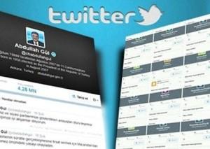 Страничке президента Турции в «Twitter» пришли на помощь «яйца»