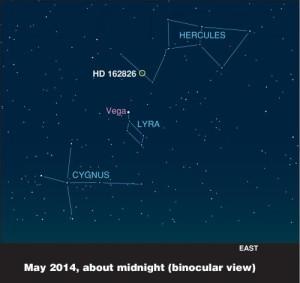 Астрономы открыли звезду HD 162826