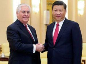 США и Китай